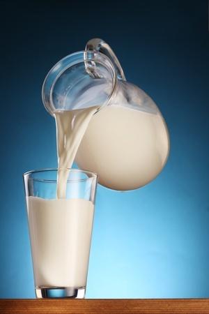 melk tegen osteoporose?